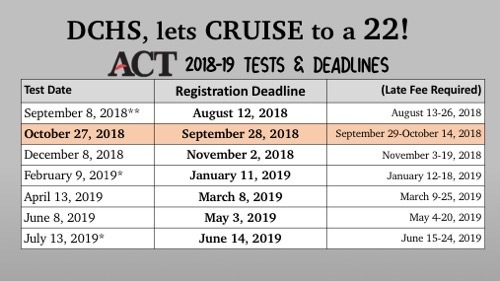 ACT 2018-19 Registration Deadlines