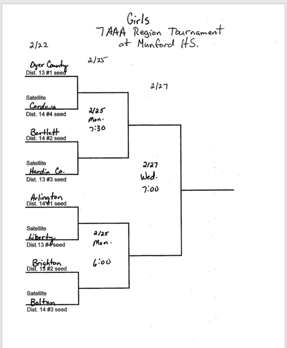 DCHS GIRLS BRACKET